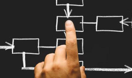 Transdisciplinarità – la nuova frontiera del problem solving