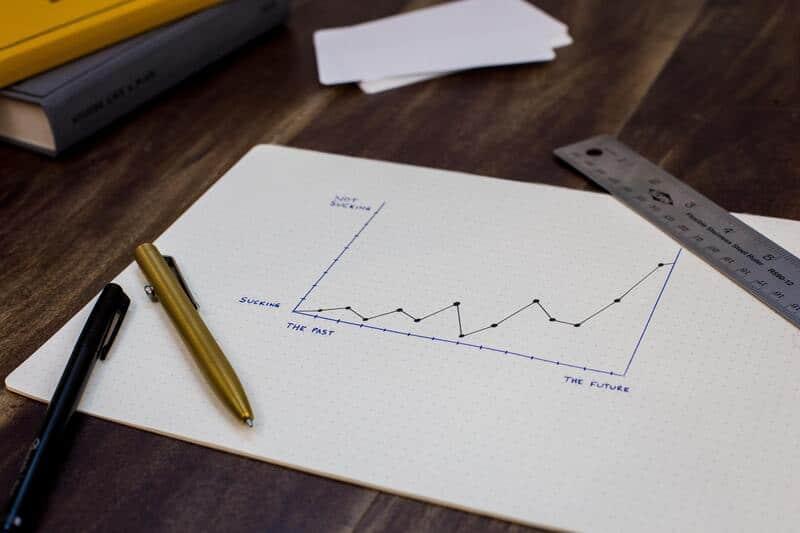 software e produttività