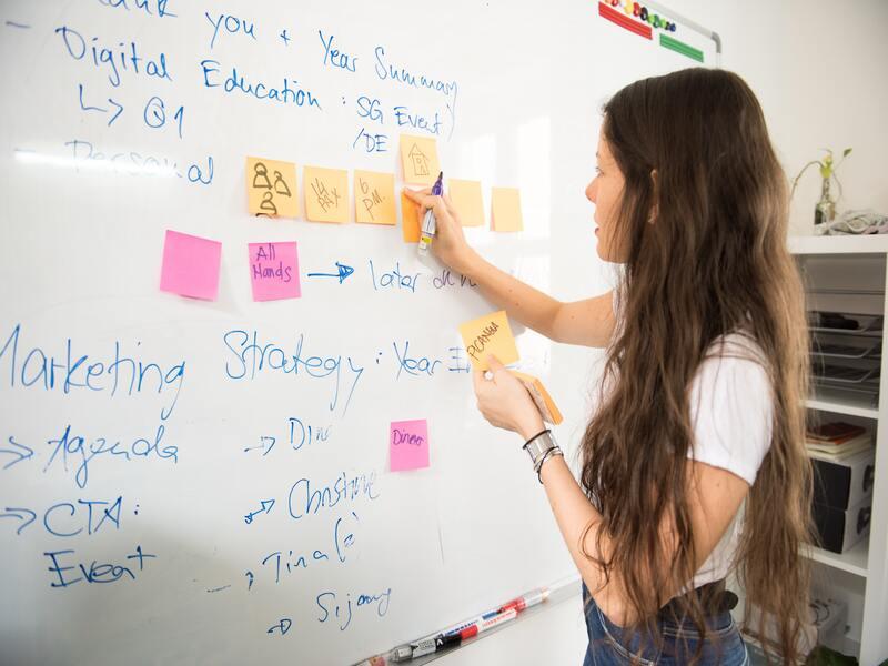 brainstorming metodologie